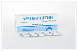 Левомицетин для лечения воспаленной уретры