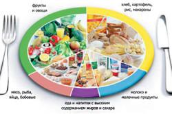 Разнообразие питания при миоме матки