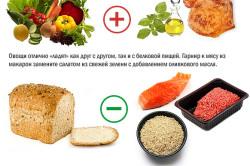 Правильное сочетание продуктов